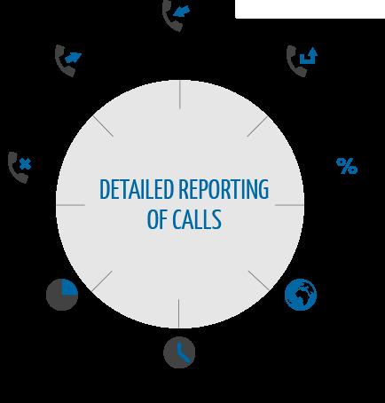 calltracknig reporting